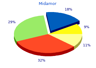 purchase midamor 45mg fast delivery