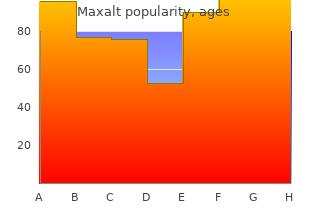 buy 10 mg maxalt free shipping
