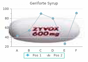 generic geriforte syrup 100 caps online