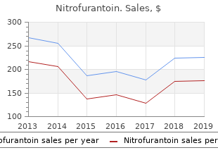 best 50mg nitrofurantoin