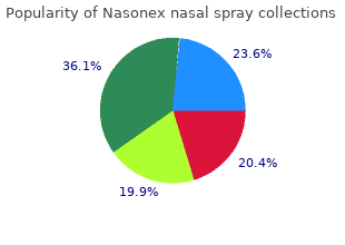 generic 18 gm nasonex nasal spray mastercard