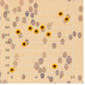 Virus associated hemophagocytic syndrome