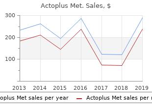 buy discount actoplus met 500 mg online