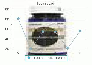 buy isoniazid us