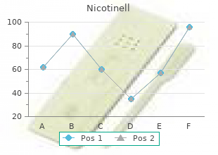 buy nicotinell 52.5 mg low cost