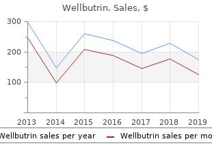 buy cheap wellbutrin