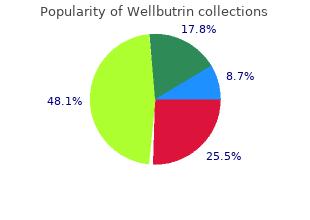 purchase wellbutrin 300 mg otc