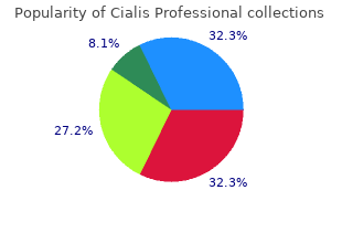 purchase cialis professional in united states online