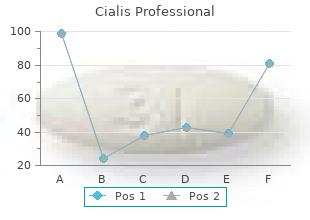 purchase cialis professional 40mg mastercard