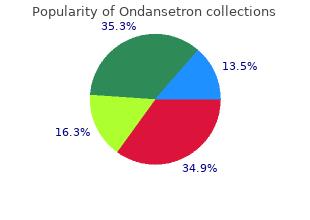 buy generic ondansetron 8mg on-line
