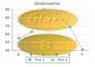 purchase ondansetron amex