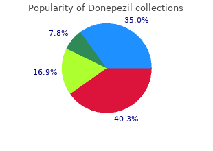 donepezil 10 mg low price