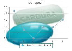 order 5 mg donepezil otc