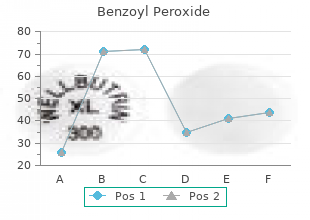 discount 20 gr benzoyl overnight delivery