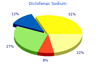 order diclofenac online from canada