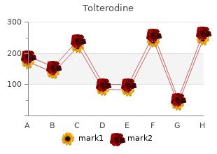 discount generic tolterodine uk