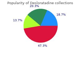 purchase genuine desloratadine on line