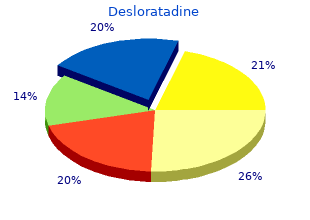 desloratadine 5mg without a prescription