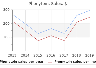buy phenytoin from india
