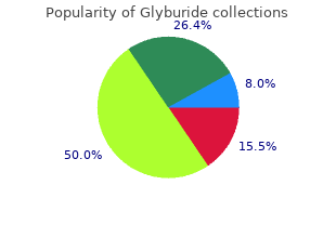 2.5mg glyburide for sale
