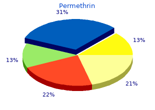 buy 30 gm permethrin mastercard