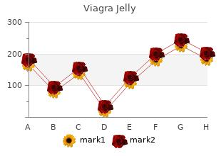 cheap 100mg viagra jelly amex