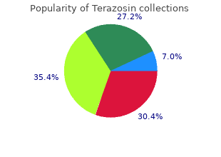 buy cheap terazosin line