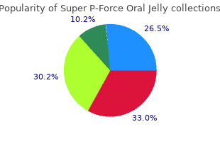 buy super p-force oral jelly 160mg low price