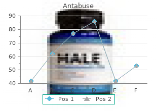 250mg antabuse fast delivery