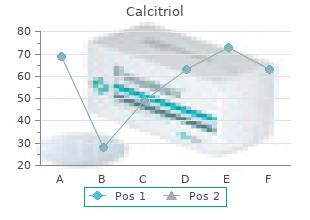 purchase generic calcitriol line