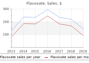 purchase flavoxate discount