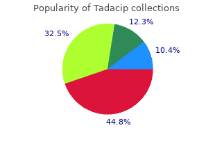 generic tadacip 20mg overnight delivery