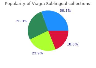 purchase viagra sublingual line