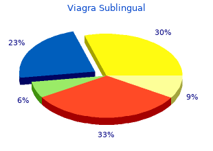 purchase line viagra sublingual