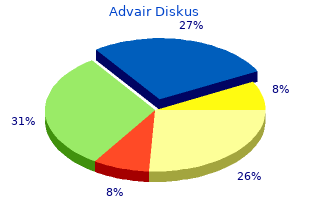 purchase advair diskus 250 mcg visa