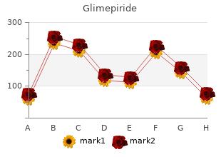 order 2 mg glimepiride