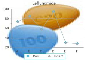 leflunomide 20 mg on-line
