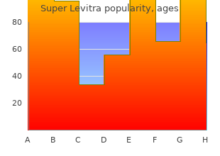 effective 80 mg super levitra