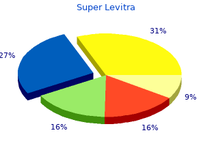 cheap super levitra 80mg without prescription