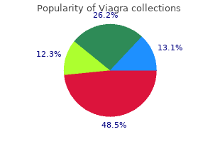 buy viagra once a day