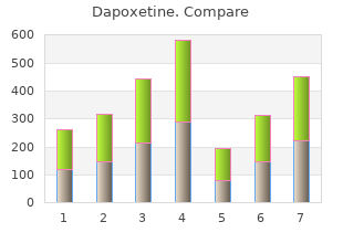 purchase dapoxetine australia