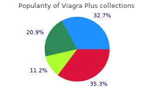 order 400 mg viagra plus otc