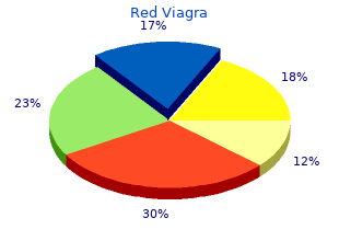 generic red viagra 200 mg without prescription
