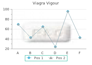 best order viagra vigour