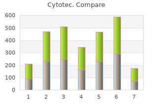 purchase 200mcg cytotec mastercard