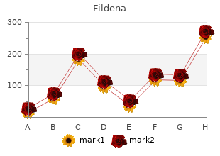 purchase generic fildena line