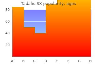 order 20 mg tadalis sx with amex